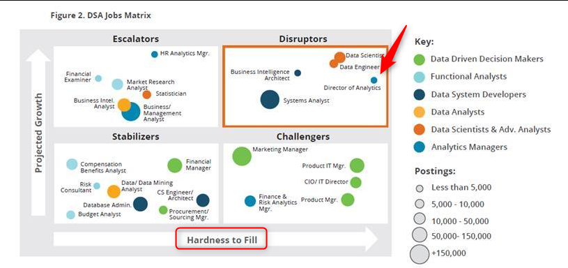 7 Qualities of an Effective Data Science Manager (with